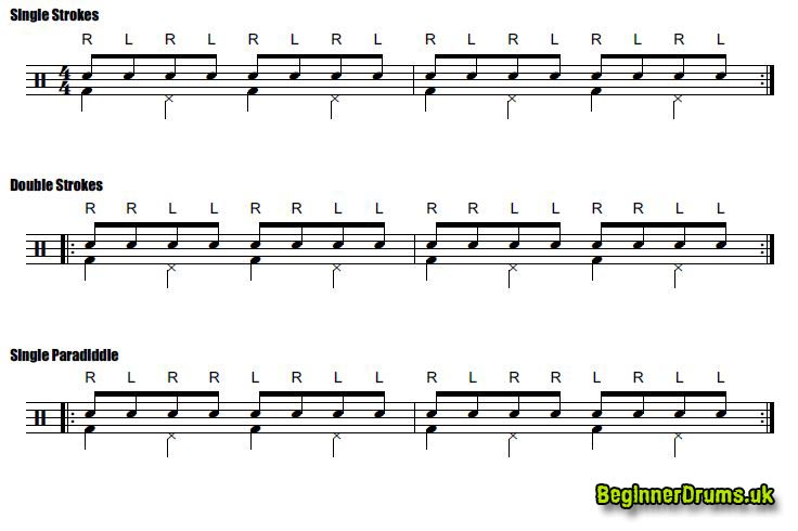 Grade 1 Level Drum Rudiments